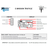 E-Mission electric trike instructions